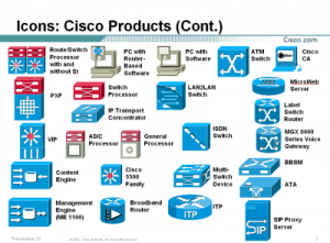 Visio. Cisco Stencils 2003 (2010) Английский